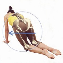 膝痛に股関節体操