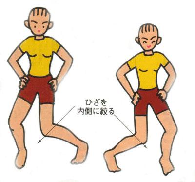 骨盤のゆがみを矯正・ひざを交互に内側へ絞る