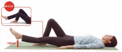 膝が痛い時は膝痛体操で治す1