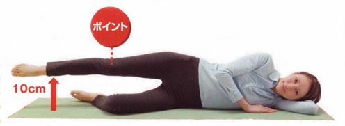 膝が痛い時は膝痛体操で治す2