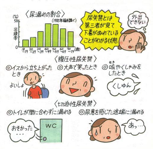 尿漏れ頻尿の症状