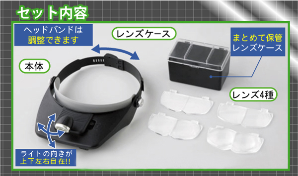LEDヘッドバンドルーペ