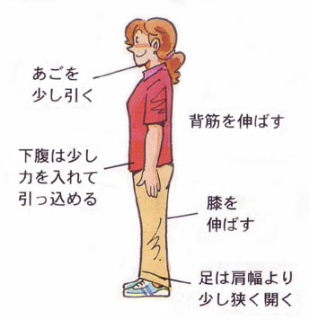腰痛を防ぐ正しい姿勢・立つ