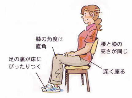 腰痛を防ぐ正しい姿勢・座る